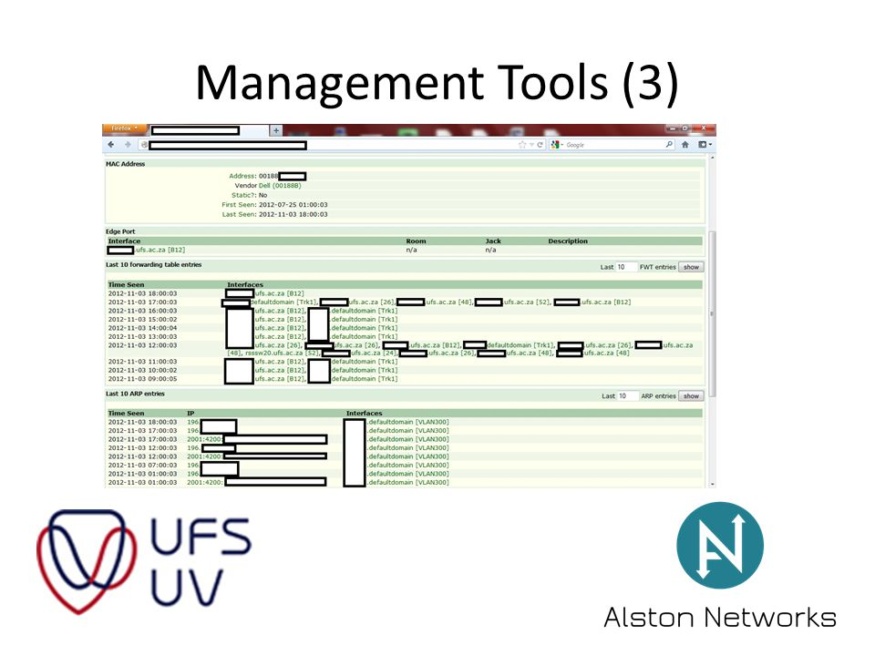 Management Tools (3)