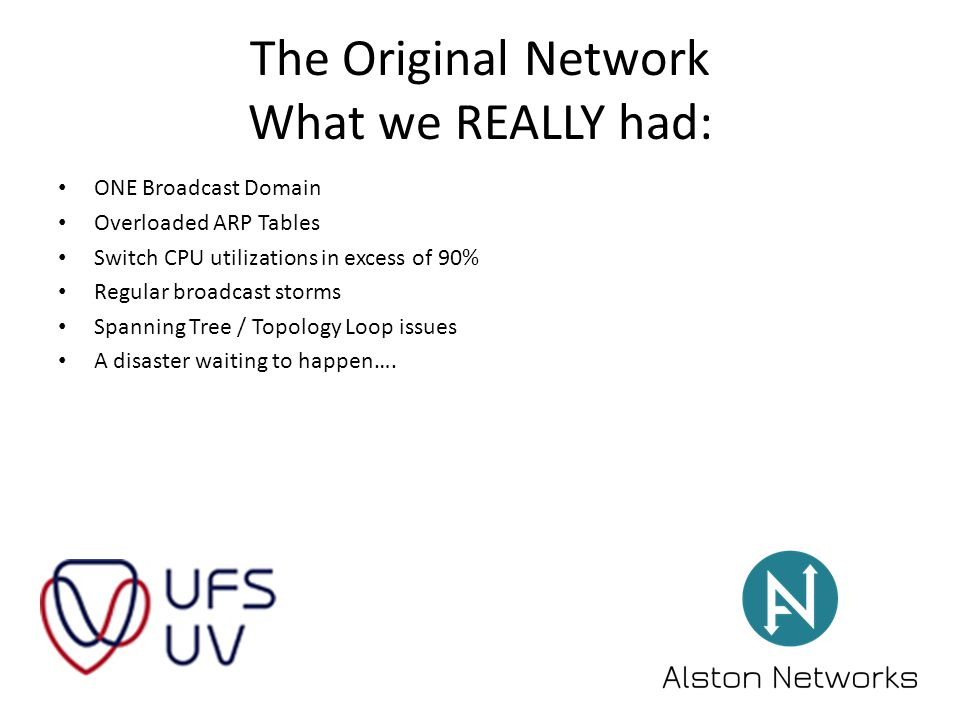 The Original Network What we REALLY had: ONE Broadcast Domain Overloaded ARP Tables Switch CPU utilizations in excess of 90% Regular broadcast storms Spanning Tree / Topology Loop issues A disaster waiting to happen….
