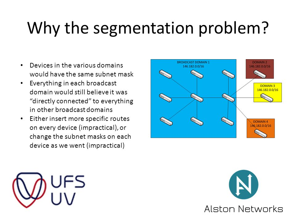Why the segmentation problem.