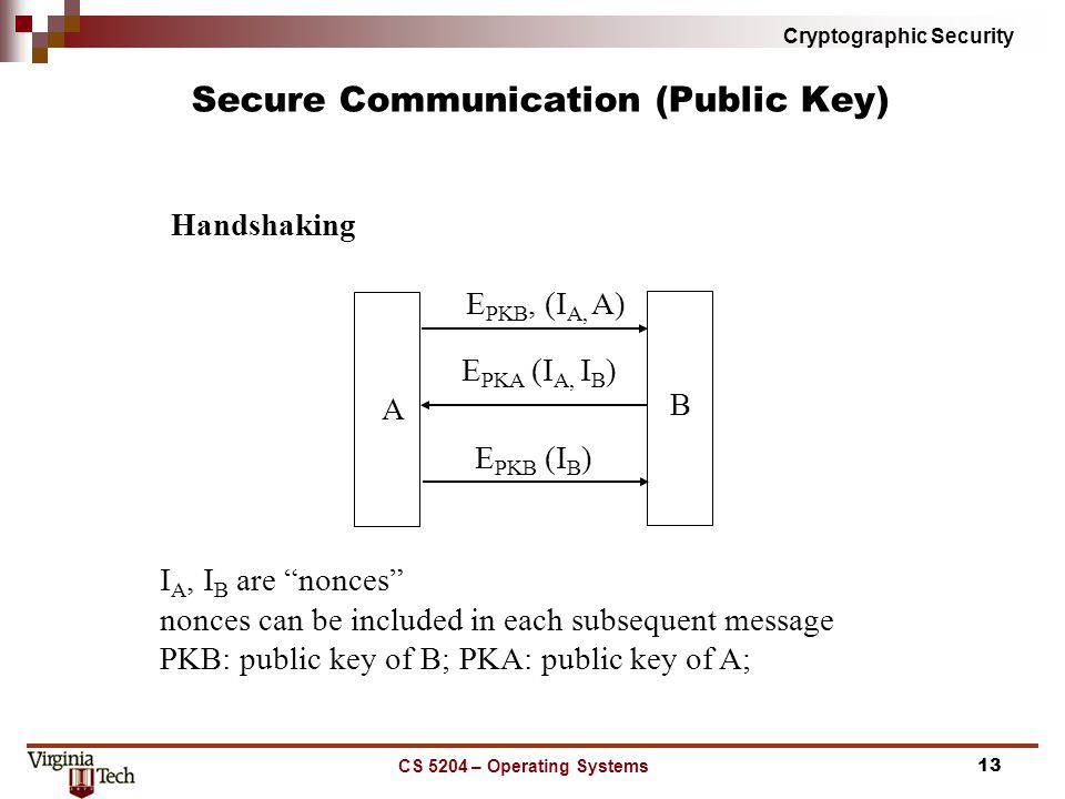 Cryptographic Security CS 5204 – Operating Systems13 Secure Communication (Public Key) B A Handshaking I A, I B are nonces nonces can be included in each subsequent message PKB: public key of B; PKA: public key of A; E PKA (I A, I B ) E PKB, (I A, A) E PKB (I B )