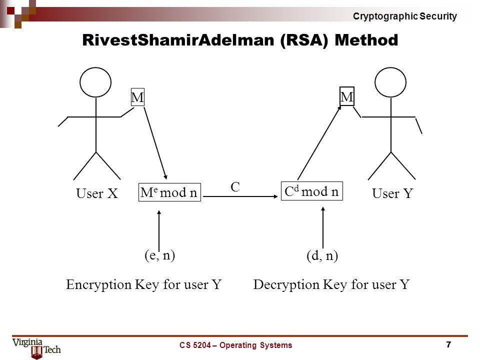Cryptographic Security CS 5204 – Operating Systems7 RivestShamirAdelman (RSA) Method M M User X User Y M e mod n C d mod n Encryption Key for user YDecryption Key for user Y C (e, n) (d, n)
