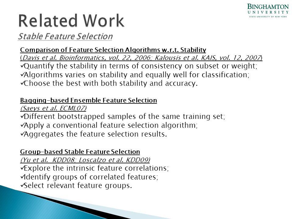 Comparison of Feature Selection Algorithms w.r.t. Stability (Davis et al.