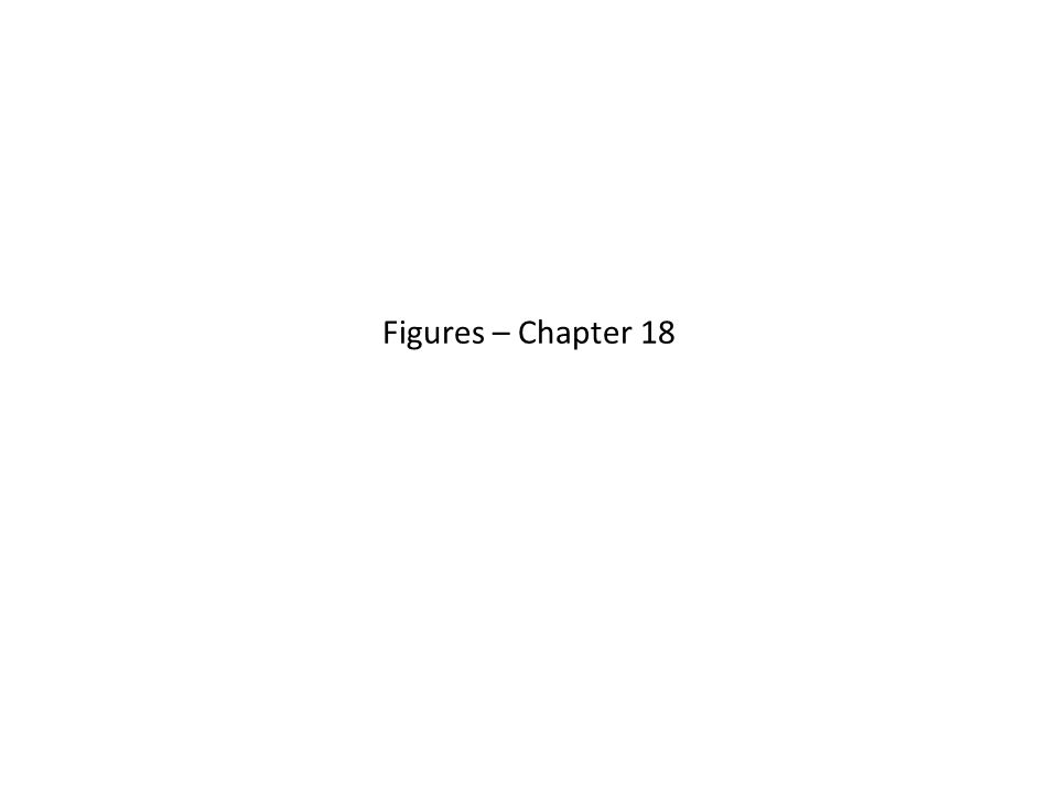 Figures – Chapter 18