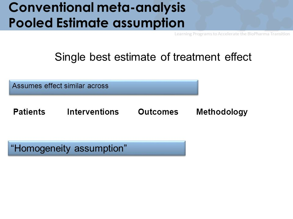 Learning Programs to Accelerate the BioPharma Transition Conventional meta-analysis Pooled Estimate assumption PatientsInterventionsOutcomesMethodolog
