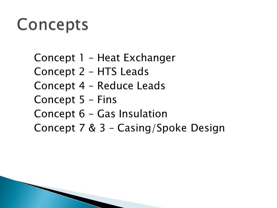 Concept 1 – Heat Exchanger Concept 2 – HTS Leads Concept 4 – Reduce Leads Concept 5 – Fins Concept 6 – Gas Insulation Concept 7 & 3 – Casing/Spoke Des