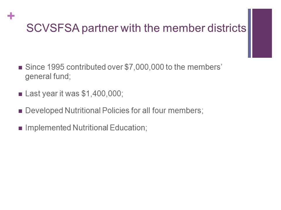 + Santa Clarita Valley School Food Services Agency - Today Four member districts.