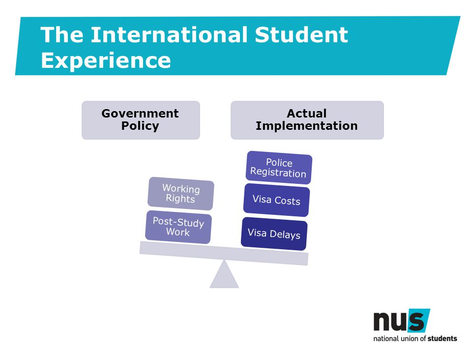 The International Student Experience Government Policy Actual Implementation Visa DelaysVisa Costs Police Registration Post-Study Work Working Rights