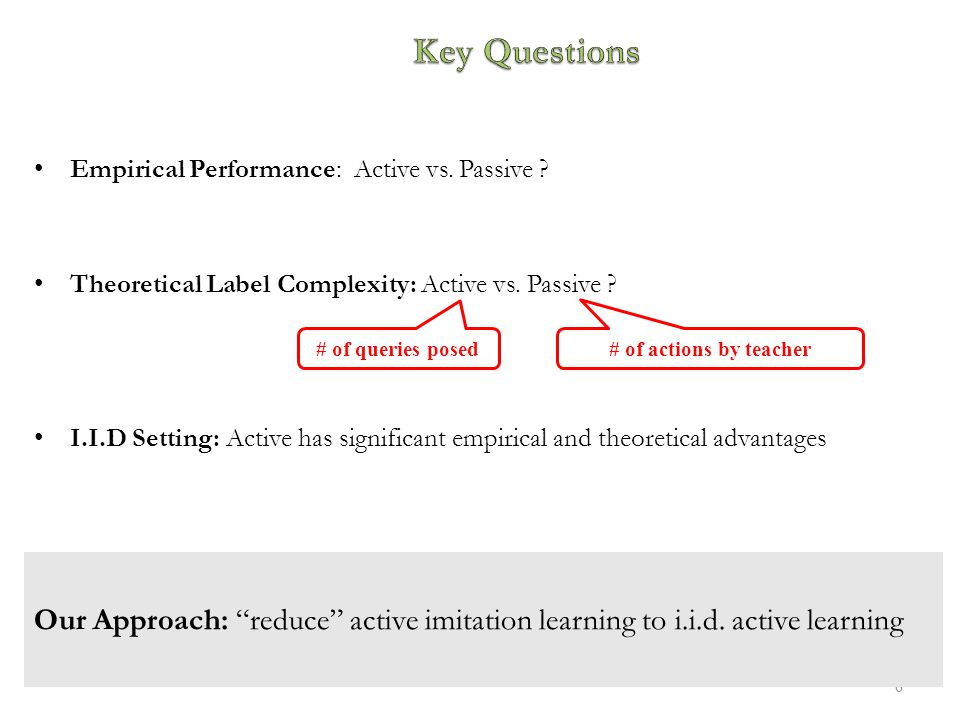 6 Empirical Performance: Active vs. Passive . Theoretical Label Complexity: Active vs.