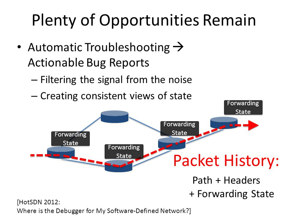 Plenty of Opportunities Remain Automatic Troubleshooting  Actionable Bug Reports – Filtering the signal from the noise – Creating consistent views of state Packet History: Path + Headers + Forwarding State Forwarding State [HotSDN 2012: Where is the Debugger for My Software-Defined Network?]