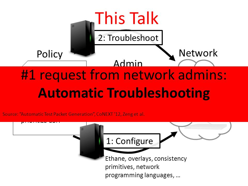 How to automate troubleshooting.