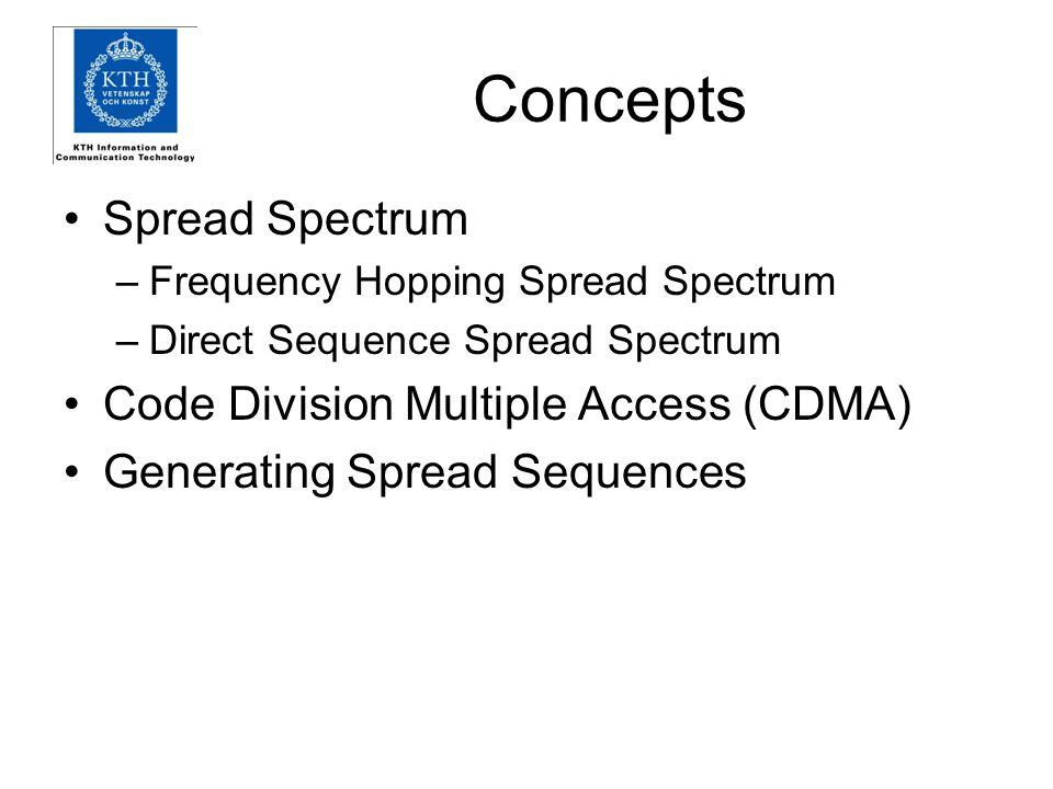 Spread Spectrum Communication System