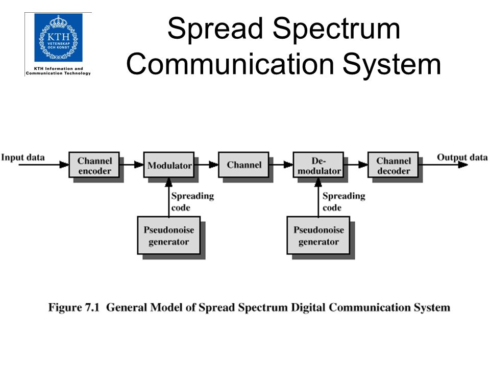 Advantage of Spread Spectrum Systems Immunity from noise, interference and multipath distortion Hiding and encrypting signals Several users can use the same bandwidth at the same time => Code Division Multiple Access