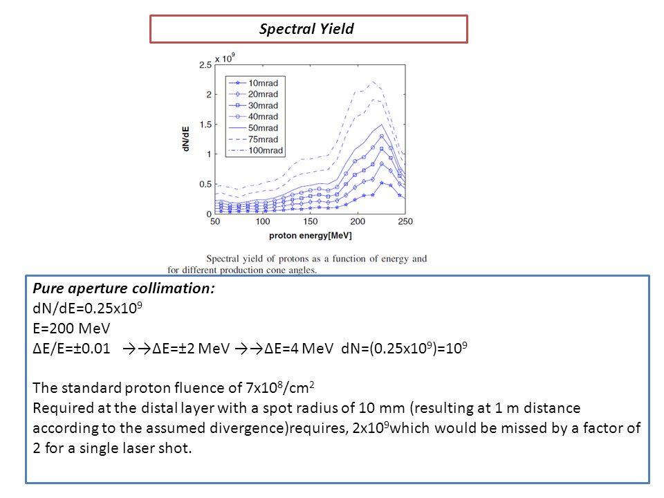 Spectral Yield Pure aperture collimation: dN/dE=0.25x10 9 E=200 MeV ∆E/E=±0.01 →→∆E=±2 MeV →→∆E=4 MeV dN=(0.25x10 9 )=10 9 The standard proton fluence