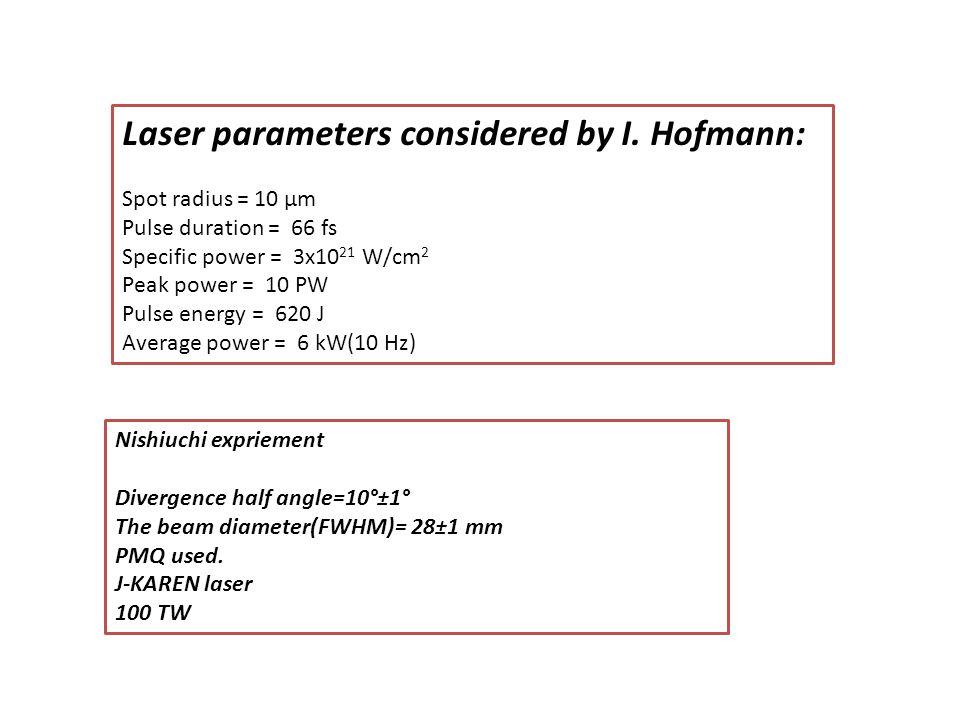 Laser parameters considered by I. Hofmann: Spot radius = 10 μm Pulse duration = 66 fs Specific power = 3x10 21 W/cm 2 Peak power = 10 PW Pulse energy