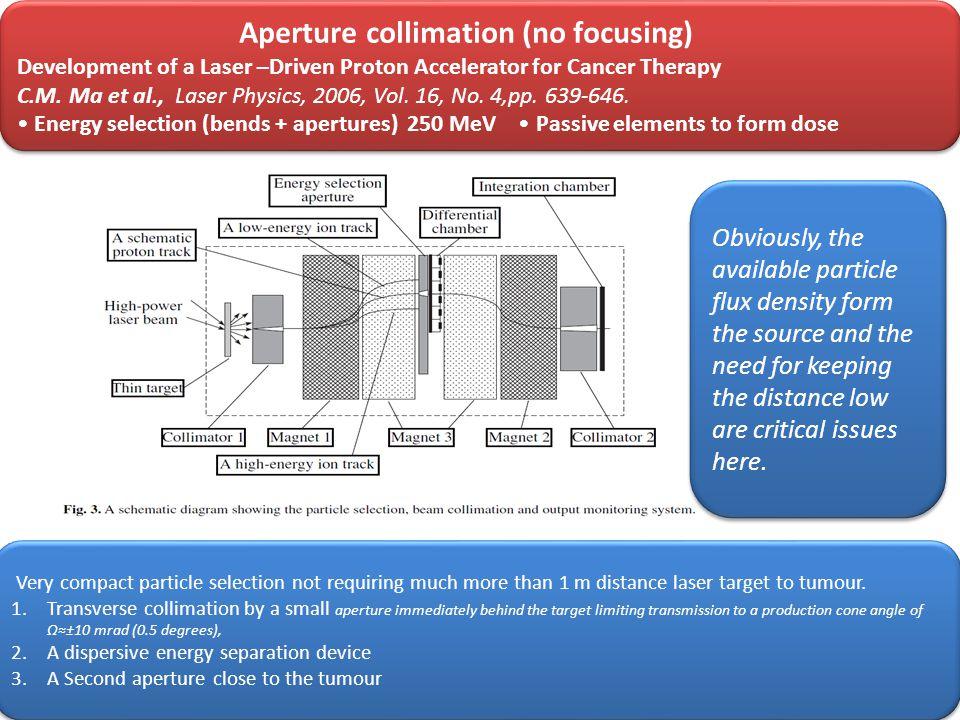 Aperture collimation (no focusing) Development of a Laser –Driven Proton Accelerator for Cancer Therapy C.M. Ma et al., Laser Physics, 2006, Vol. 16,