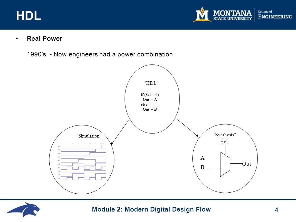 Module 2: Modern Digital Design Flow 4 HDL Real Power 1990 s - Now engineers had a power combination Synthesis A B Out Sel HDL if (Sel = 0) Out = A else Out = B Simulation
