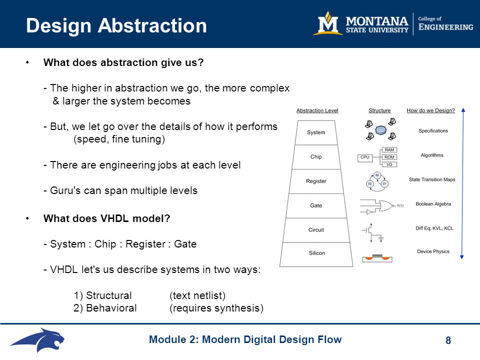 Module 2: Modern Digital Design Flow 8 Design Abstraction What does abstraction give us.