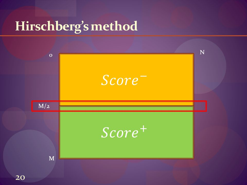 Hirschberg's method 0 M N M/2 20