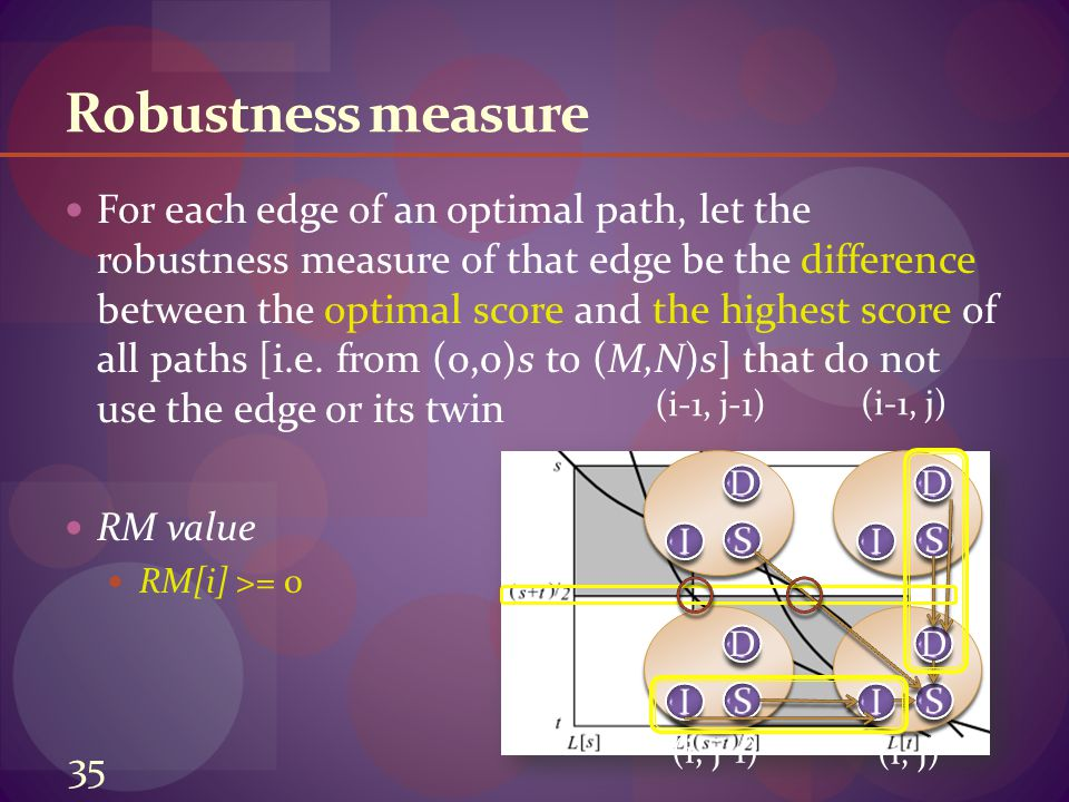 Robustness measure For each edge of an optimal path, let the robustness measure of that edge be the difference between the optimal score and the highest score of all paths [i.e.