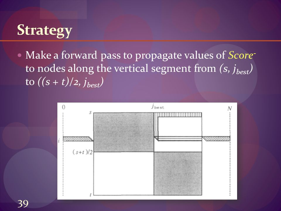 Strategy Make a forward pass to propagate values of Score - to nodes along the vertical segment from (s, j best ) to ((s + t)/2, j best ) 39