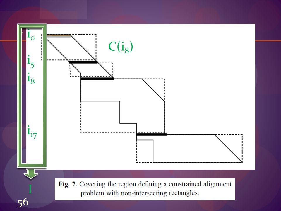Proof (induction on i) i = i 0 (j = j 0 = 0, k = k 0 ) C[i 0 ] = c[i 0 ] ≤ k 0 + 1 ≤ j 0 + 2k 0 Hold Let i = i' (j = j', k = k') Suppose C[i'] ≤ j' + 2k' Hold 57