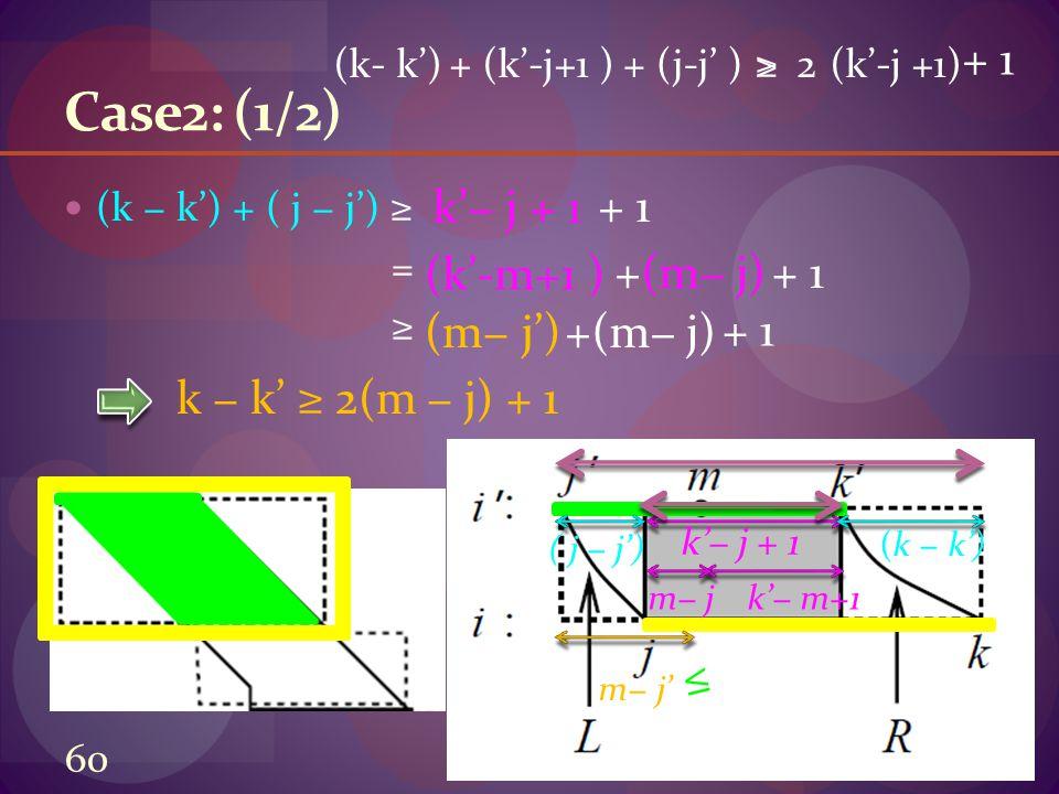 Case2: (1/2) (k − k') + ( j − j') ≥ = ≥ k'− j + 1 (k − k') ( j − j') k'− m+1m− j ≤ m− j' (k'-m+1 ) + 1 (m− j') k'− j + 1 +(m− j) + 1 +(m− j) k − k' ≥ 2(m − j) + 1 (k- k')+ (k'-j+1 )+ (j-j' )>2(k'-j +1) + 1 ≥ 60