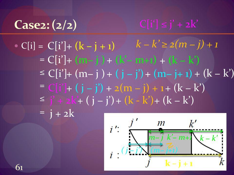 Case2: (2/2) C[i] = = ≤ = ≤ = C[i'] ≤ j' + 2k' k − k' k'− m+1m− j k – j + 1 k − k' ≥ 2(m − j) + 1 + (k – j + 1) + (m− j ) + (k'− m+1) + (k − k') + (m− j ) ( j − j')(m− j+1) + (m− j+ 1)+ ( j − j') + (k − k') C[i'] C[i'] + ( j − j') + 2(m − j) + 1 + (k − k') j' + 2k'+ ( j − j')+ (k - k')+ (k − k') ≥ j + 2k 61