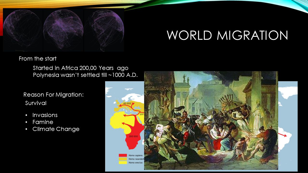 WORLD MIGRATION From the start Started in Africa 200,00 Years ago Polynesia wasn't settled till ~1000 A.D.