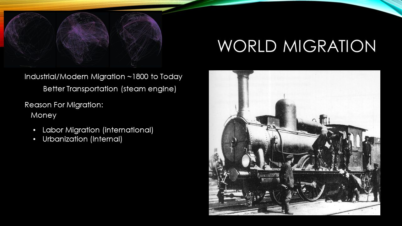 WORLD MIGRATION Industrial/Modern Migration ~1800 to Today Better Transportation (steam engine) Reason For Migration: Labor Migration (international) Urbanization (Internal) Money