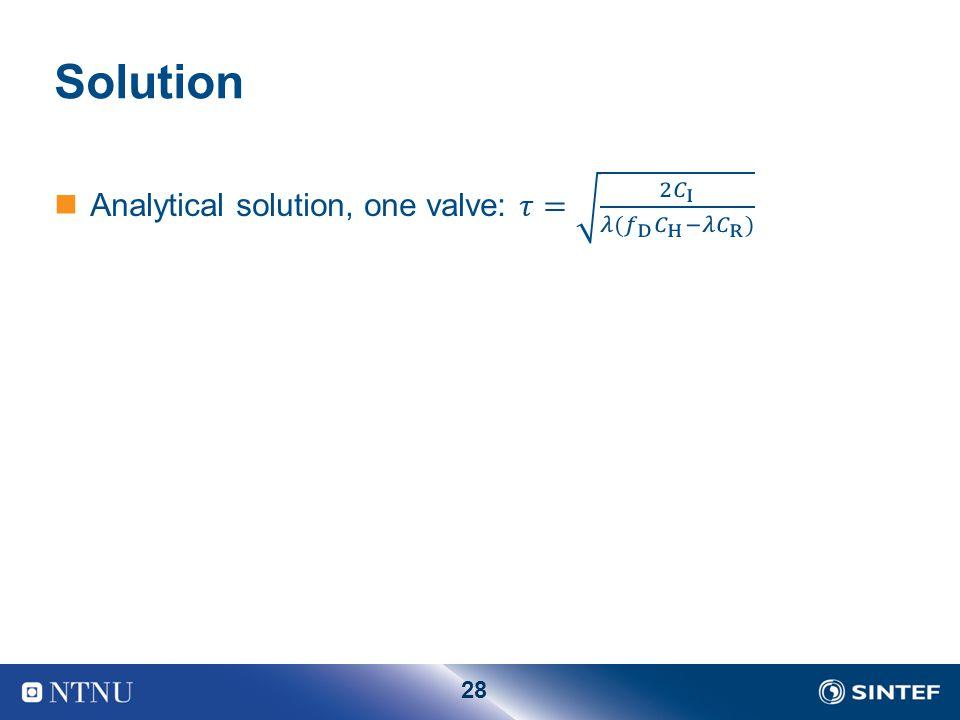 28 Solution