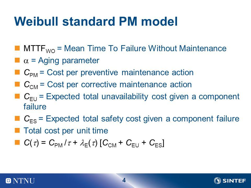 5 Optimal maintenance interval C(  ) = C PM /  + E (  ) [C CM + C EU + C ES ] = C PM /  + [  (1+1/  )/MTTF wo ]    -1 [C CM + C EU + C ES ]  C(  )/   = 0 