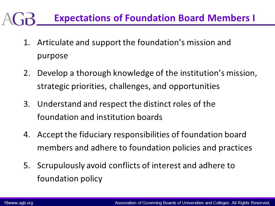 Association of Governing Boards of Universities and Colleges. All Rights Reserved. Expectations of Foundation Board Members I 1.Articulate and support