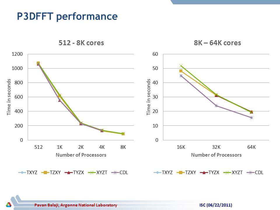 Pavan Balaji, Argonne National Laboratory P3DFFT performance ISC (06/22/2011)