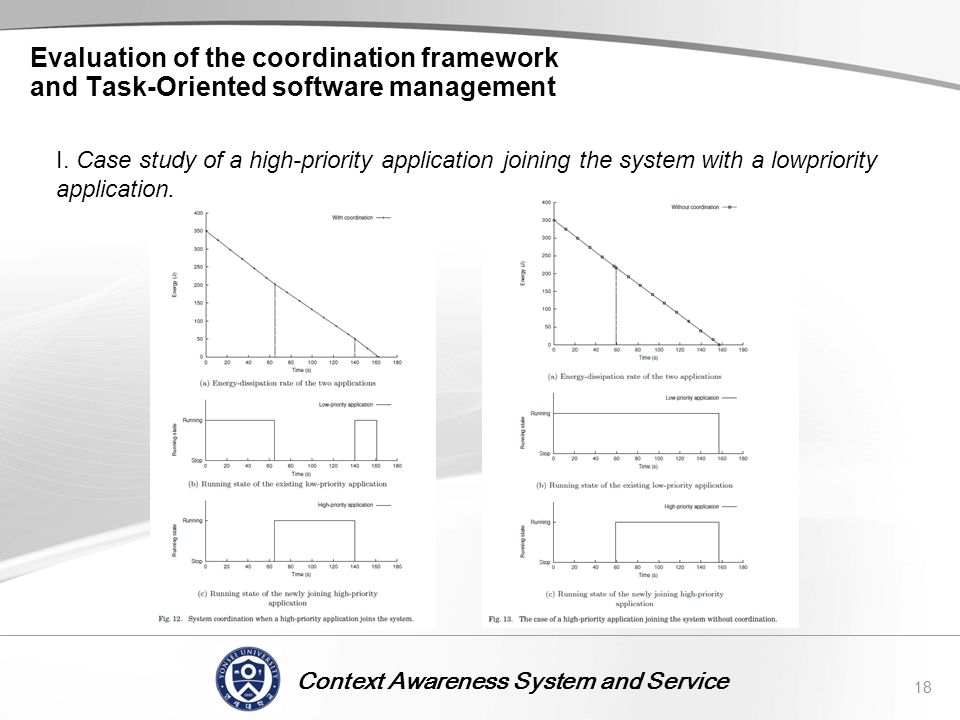 Context Awareness System and Service Evaluation of the coordination framework and Task-Oriented software management 18 I. Case study of a high-priorit