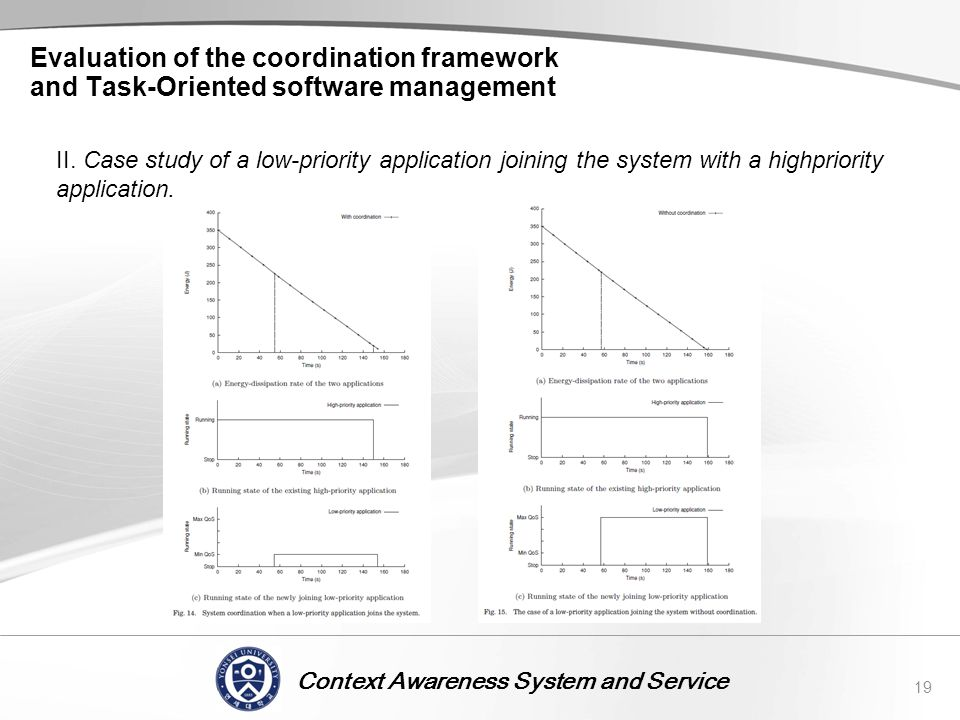 Context Awareness System and Service Evaluation of the coordination framework and Task-Oriented software management 19 II. Case study of a low-priorit