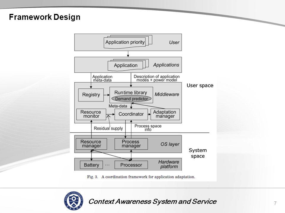 Context Awareness System and Service Framework Design 7