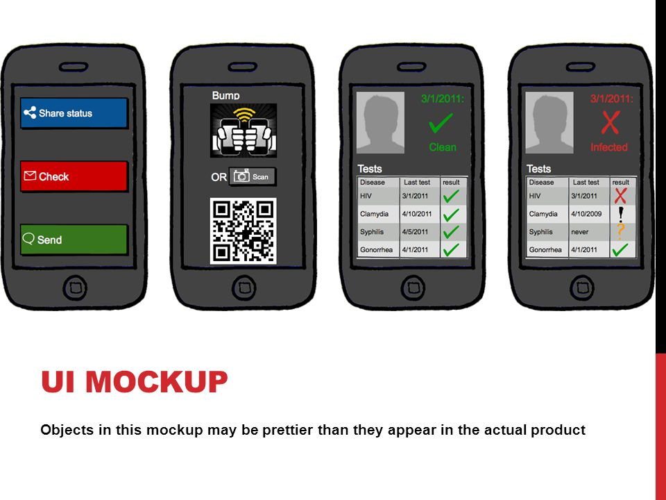 Objects in this mockup may be prettier than they appear in the actual product UI MOCKUP