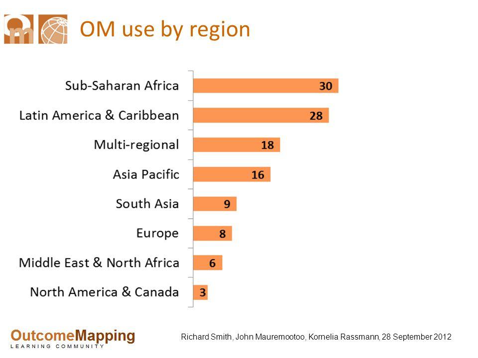 Richard Smith, John Mauremootoo, Kornelia Rassmann, 28 September 2012 OM use by region