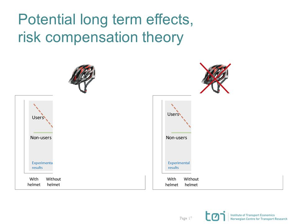 Page Potential long term effects, risk compensation theory 17