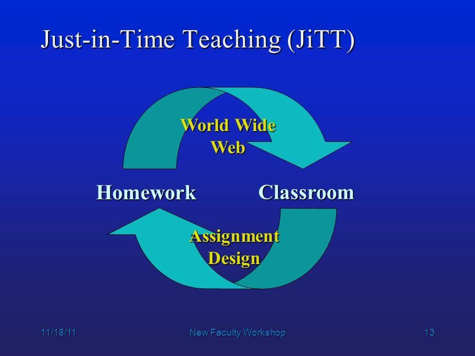 13 11/18/11New Faculty Workshop Just-in-Time Teaching (JiTT) World Wide Web AssignmentDesign Homework Classroom