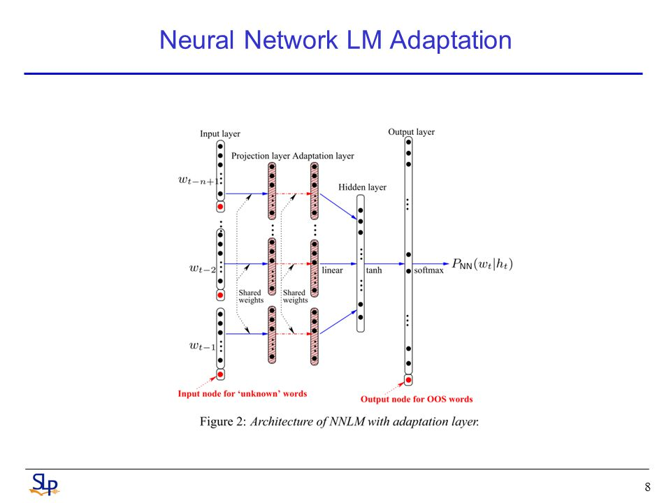 Neural Network LM Adaptation 8