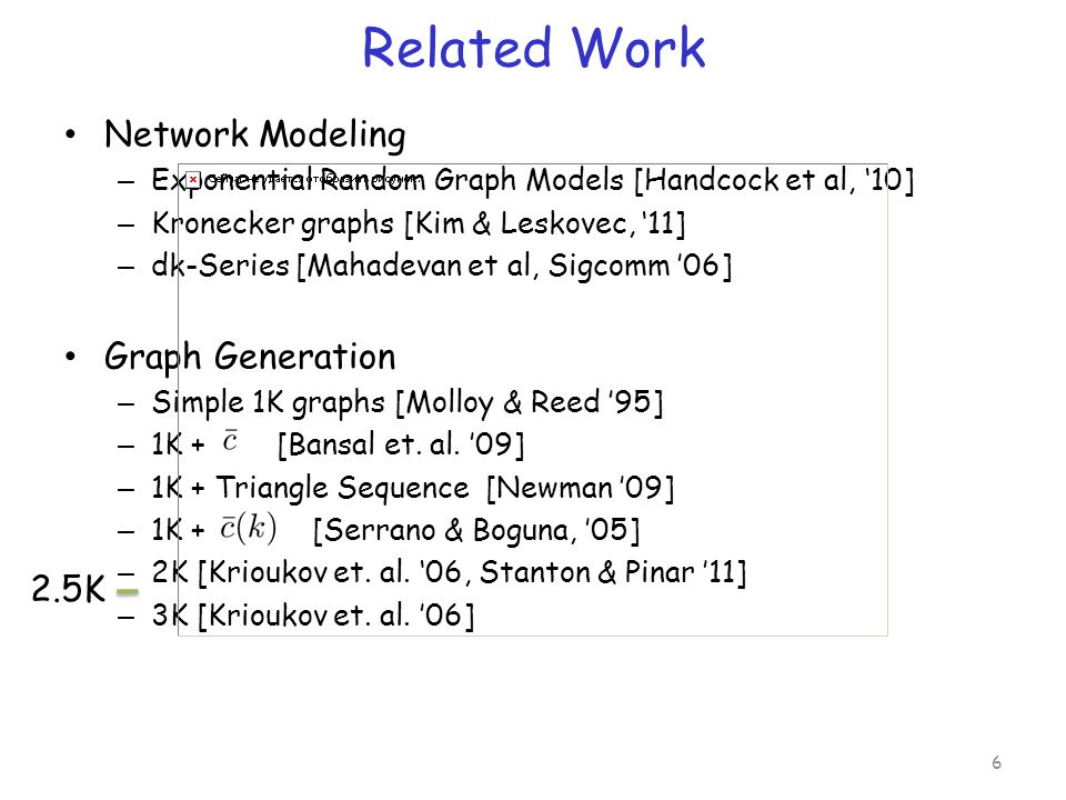 Related Work Network Modeling – Exponential Random Graph Models [Handcock et al, '10] – Kronecker graphs [Kim & Leskovec, '11] – dk-Series [Mahadevan et al, Sigcomm '06] Graph Generation – Simple 1K graphs [Molloy & Reed '95] – 1K + [Bansal et.