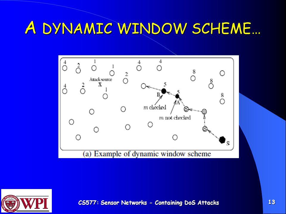 CS577: Sensor Networks - Containing DoS Attacks 13 A DYNAMIC WINDOW SCHEME…