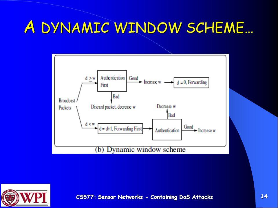 CS577: Sensor Networks - Containing DoS Attacks 14 A DYNAMIC WINDOW SCHEME…