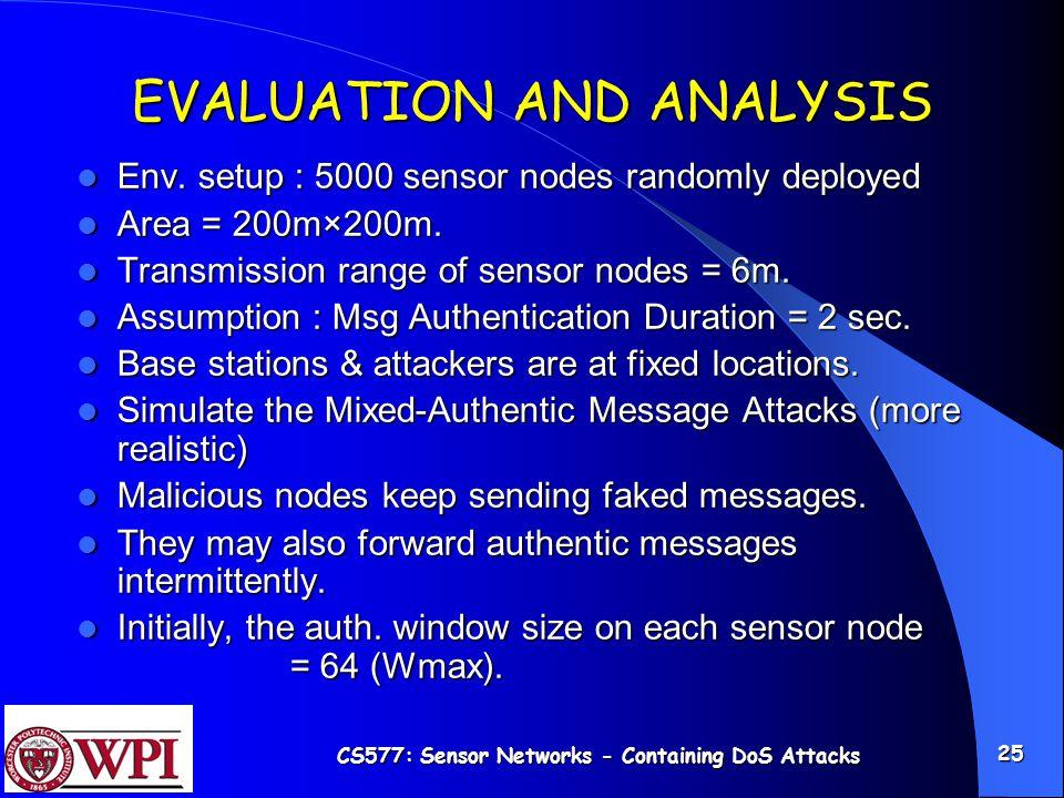 CS577: Sensor Networks - Containing DoS Attacks 25 EVALUATION AND ANALYSIS Env.