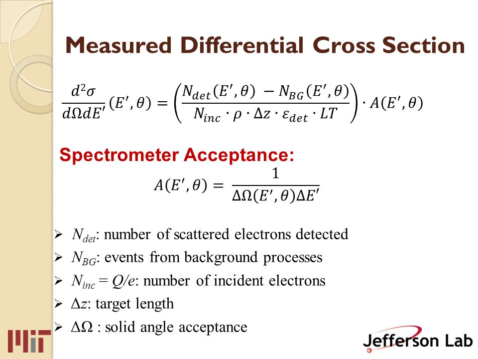 Measured Differential Cross Section Spectrometer Acceptance:  N det : number of scattered electrons detected  N BG : events from background processes  N inc = Q/e: number of incident electrons  Δz: target length  ΔΩ : solid angle acceptance
