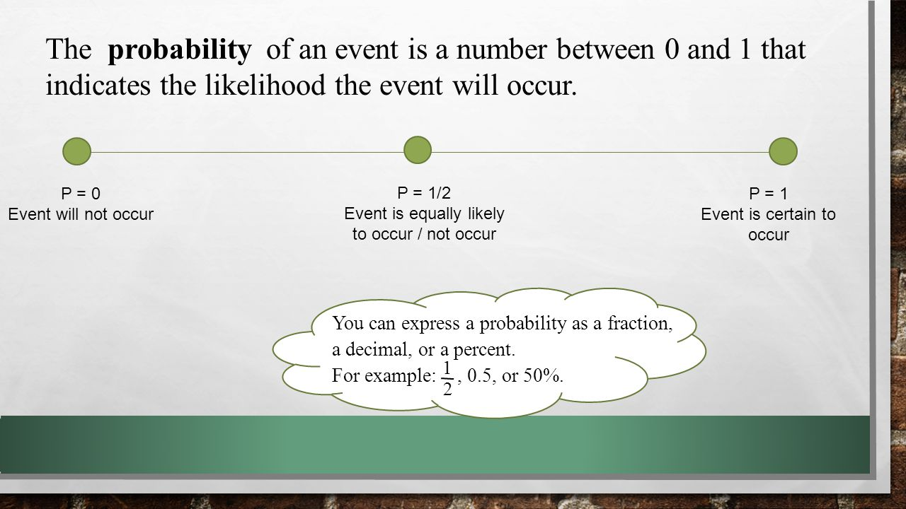 The probability of an event is a number between 0 and 1 that indicates the likelihood the event will occur. P = 0 Event will not occur P = 1/2 Event i