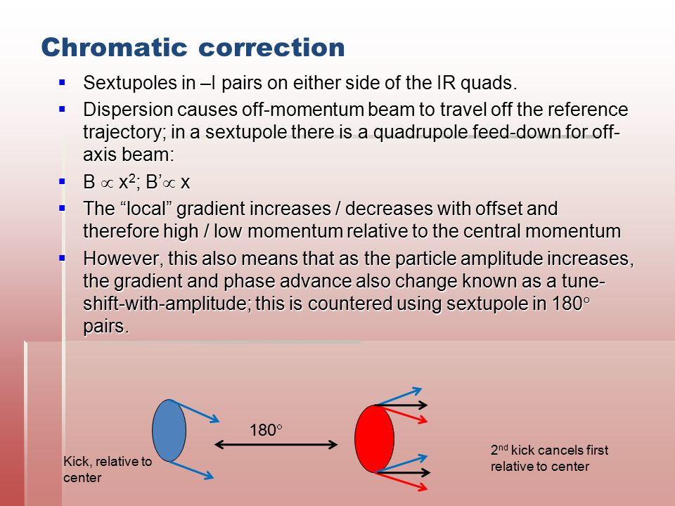 Chromatic correction  Sextupoles in –I pairs on either side of the IR quads.  Dispersion causes off-momentum beam to travel off the reference trajec