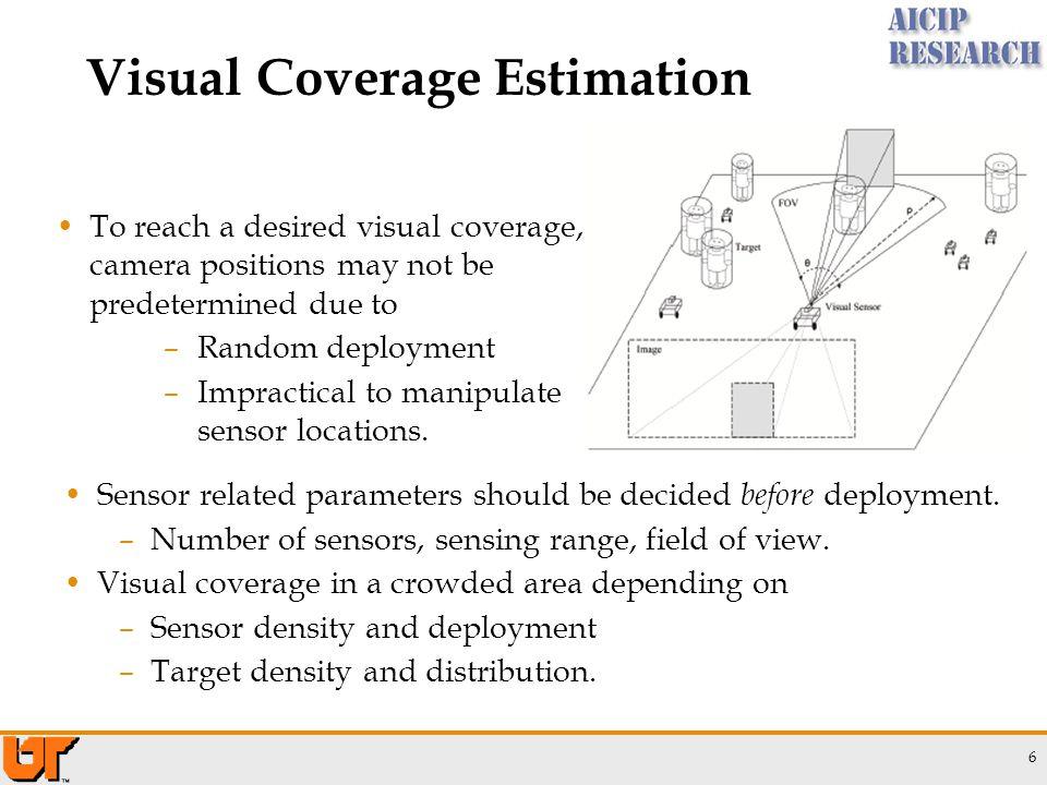 7 Visual Coverage Estimation Occupancy Map vs.