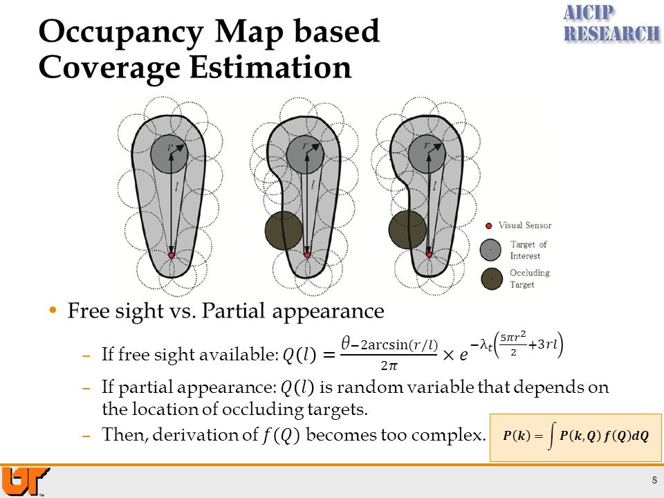 Experiments for Visual Coverage Estimation Simulation setup: 40mx40m area, 10 targets, r=0.5m-2m, 30 sensor nodes, ρ=10m-15m and FOV=45 o -60 o.